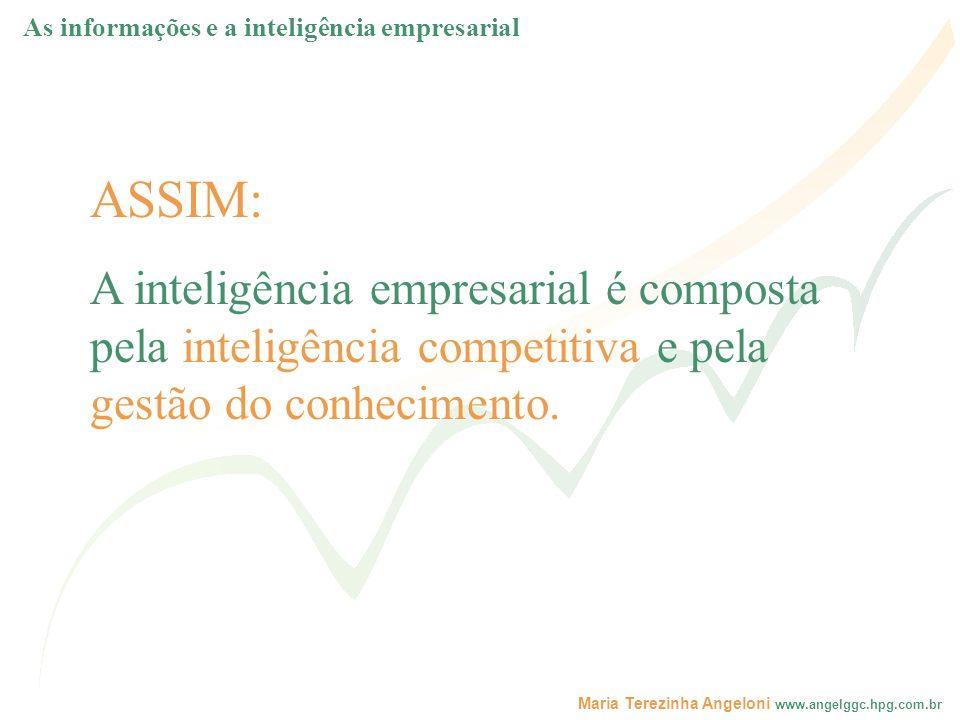 Maria Terezinha Angeloni www.angelggc.hpg.com.br Modelo de inteligência empresarial SGC Fluxo de dados e/ou de informações Fluxo de informação e conhecimento Organização SIC Ambiente externo As informações e a inteligência empresarial