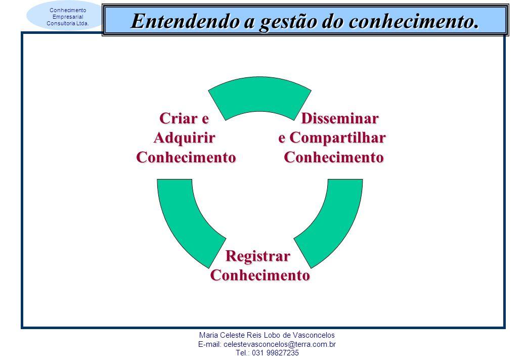 Conhecimento Empresarial Consultoria Ltda. Maria Celeste Reis Lobo de Vasconcelos E-mail: celestevasconcelos@terra.com.br Tel.: 031 99827235 Entendend