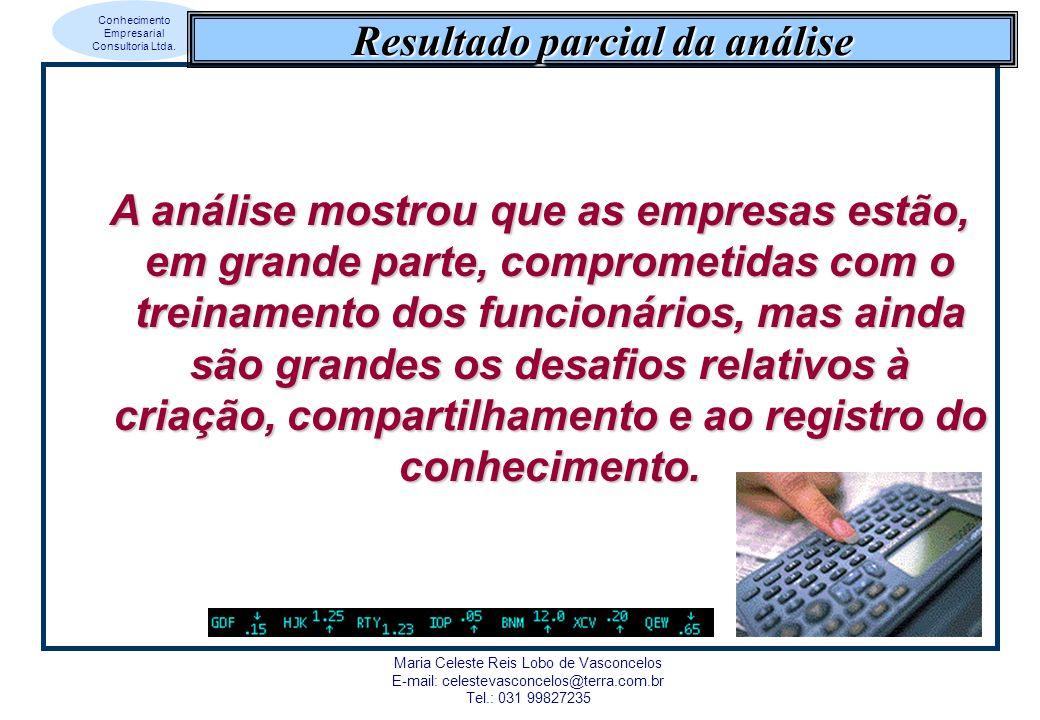 Conhecimento Empresarial Consultoria Ltda. Maria Celeste Reis Lobo de Vasconcelos E-mail: celestevasconcelos@terra.com.br Tel.: 031 99827235 Resultado