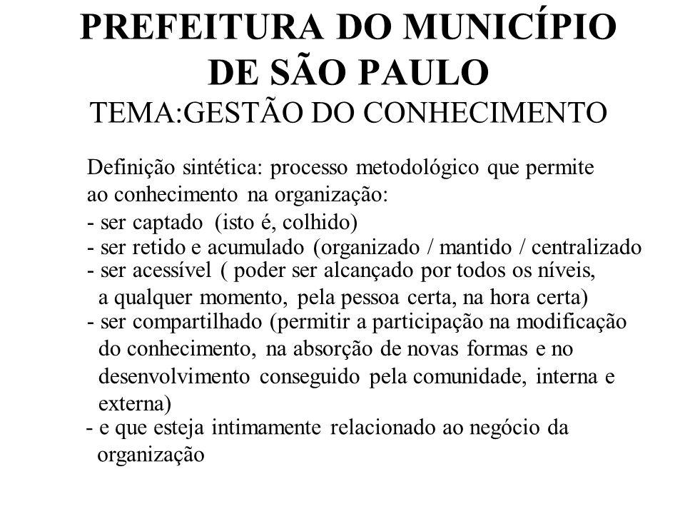 PREFEITURA DO MUNICÍPIO DE SÃO PAULO TEMA:GESTÃO DO CONHECIMENTO Definição sintética: processo metodológico que permite ao conhecimento na organização