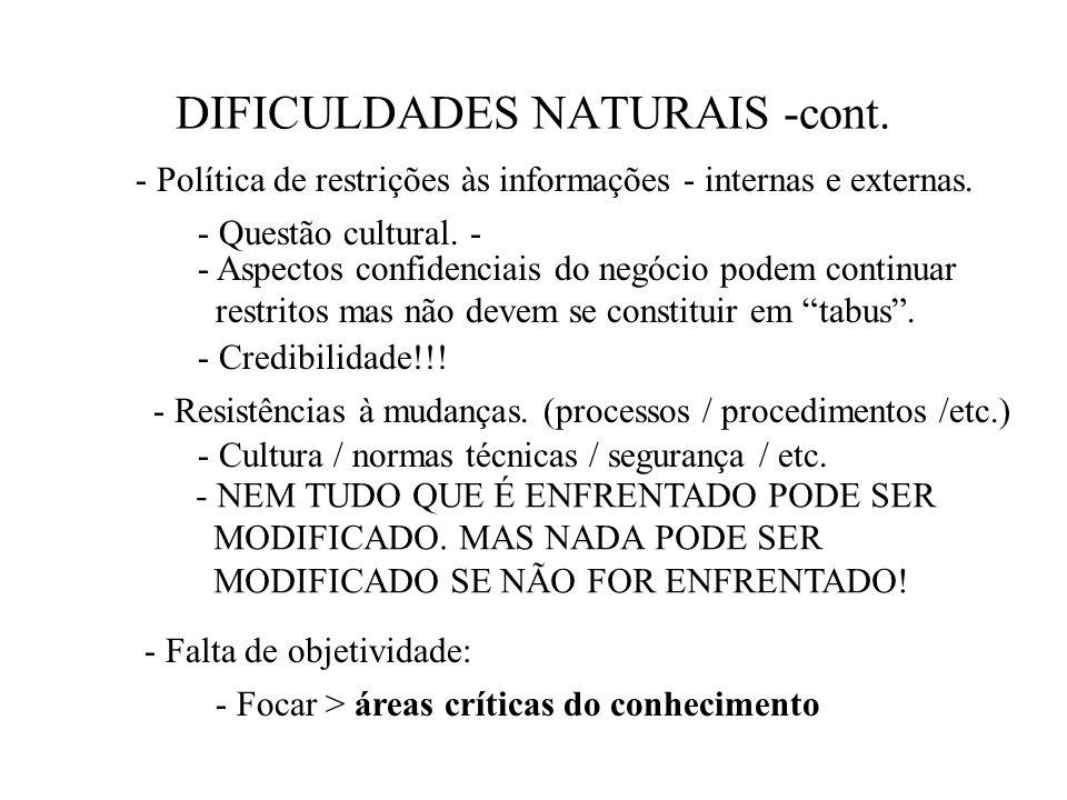 DIFICULDADES NATURAIS -cont. - Política de restrições às informações - internas e externas. - Questão cultural. - - Aspectos confidenciais do negócio