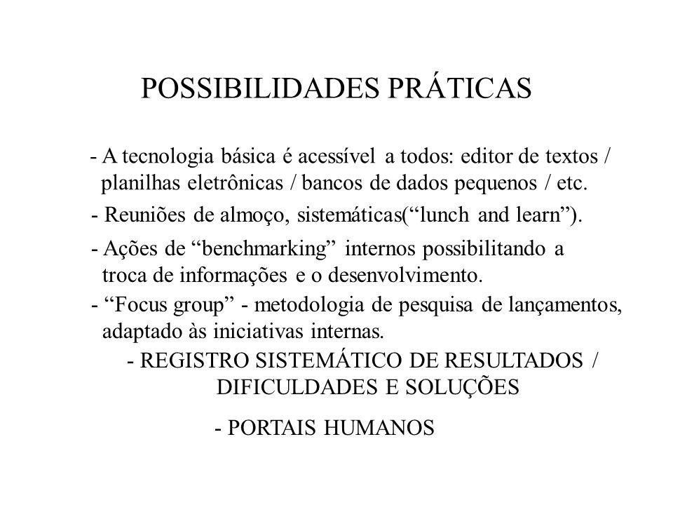 POSSIBILIDADES PRÁTICAS - A tecnologia básica é acessível a todos: editor de textos / planilhas eletrônicas / bancos de dados pequenos / etc. - Reuniõ