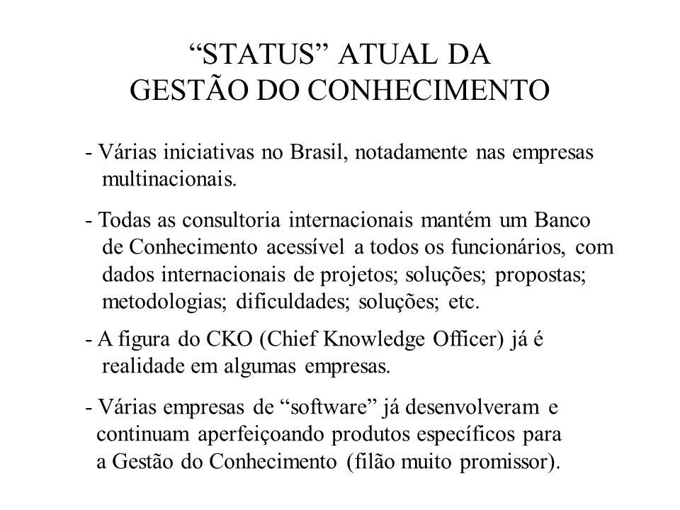 STATUS ATUAL DA GESTÃO DO CONHECIMENTO - Várias iniciativas no Brasil, notadamente nas empresas multinacionais. - Todas as consultoria internacionais