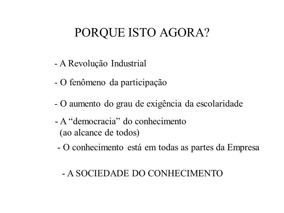 STATUS ATUAL DA GESTÃO DO CONHECIMENTO - Várias iniciativas no Brasil, notadamente nas empresas multinacionais.