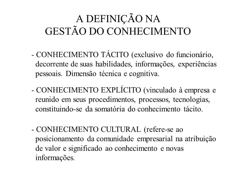 A DEFINIÇÃO NA GESTÃO DO CONHECIMENTO - CONHECIMENTO TÁCITO (exclusivo do funcionário, decorrente de suas habilidades, informações, experiências pesso