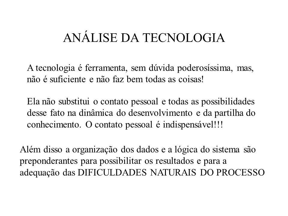ANÁLISE DA TECNOLOGIA A tecnologia é ferramenta, sem dúvida poderosíssima, mas, não é suficiente e não faz bem todas as coisas! Ela não substitui o co