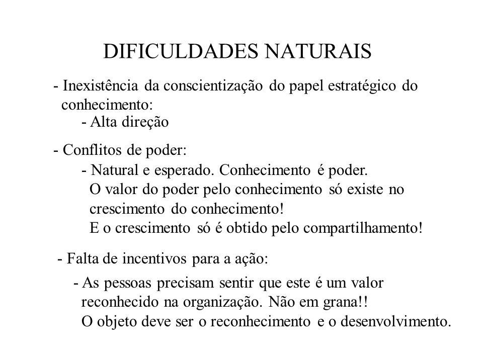 DIFICULDADES NATURAIS - Inexistência da conscientização do papel estratégico do conhecimento: - Alta direção - Conflitos de poder: - Natural e esperad