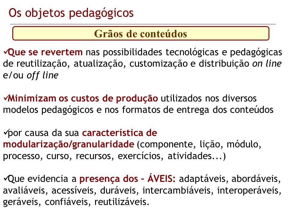 Os objetos pedagógicos Que se revertem nas possibilidades tecnológicas e pedagógicas de reutilização, atualização, customização e distribuição on line