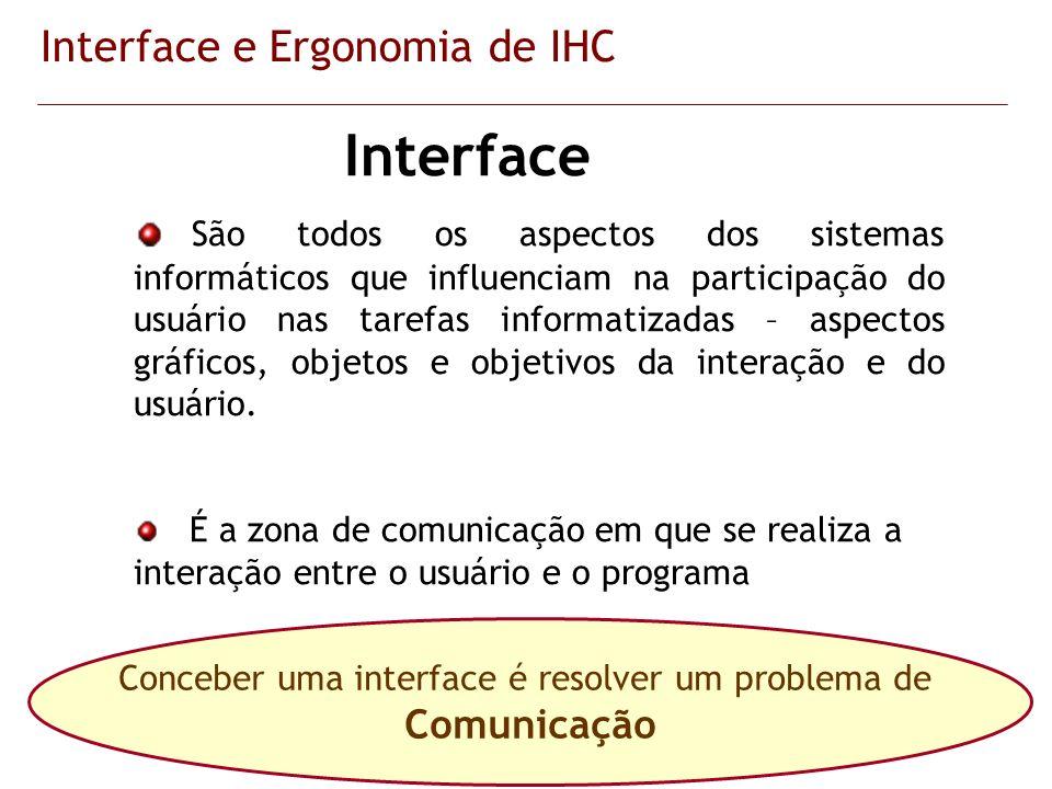 Interface e Ergonomia de IHC São todos os aspectos dos sistemas informáticos que influenciam na participação do usuário nas tarefas informatizadas – a