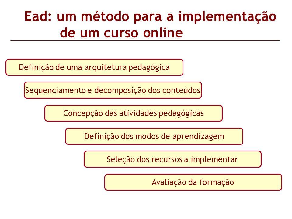 Ead: um método para a implementação de um curso online Definição de uma arquitetura pedagógica Sequenciamento e decomposição dos conteúdos Concepção d