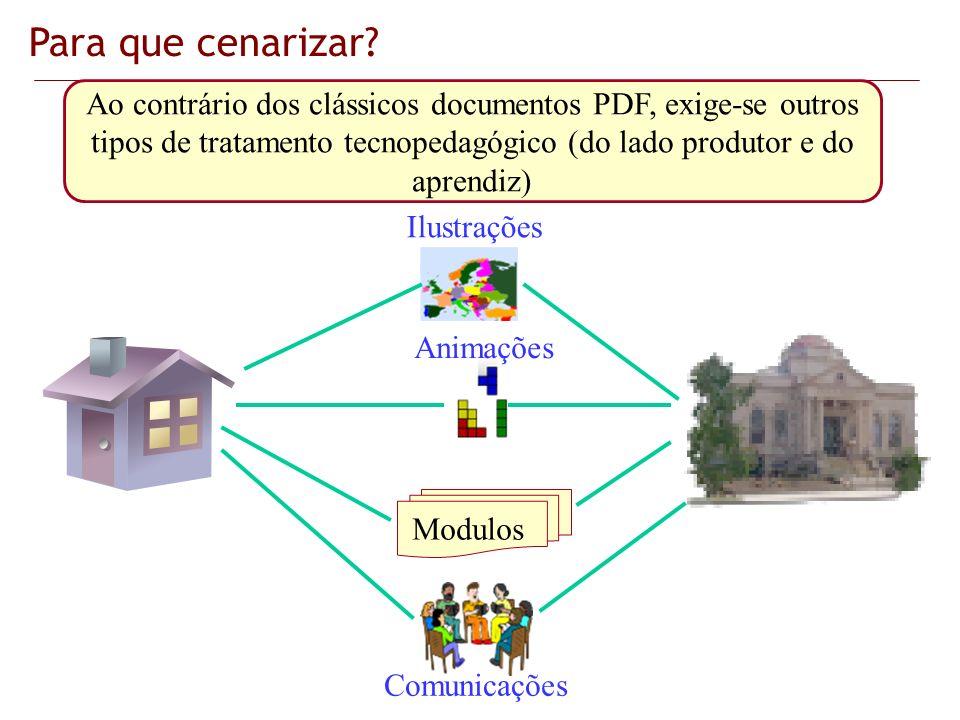 Modulos Ilustrações Animações Comunicações Para que cenarizar? Ao contrário dos clássicos documentos PDF, exige-se outros tipos de tratamento tecnoped