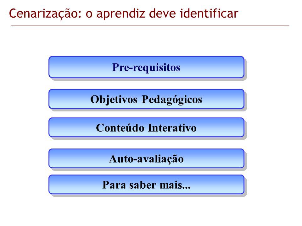Pre-requisitos Objetivos Pedagógicos Conteúdo Interativo Auto-avaliação Para saber mais... Cenarização: o aprendiz deve identificar