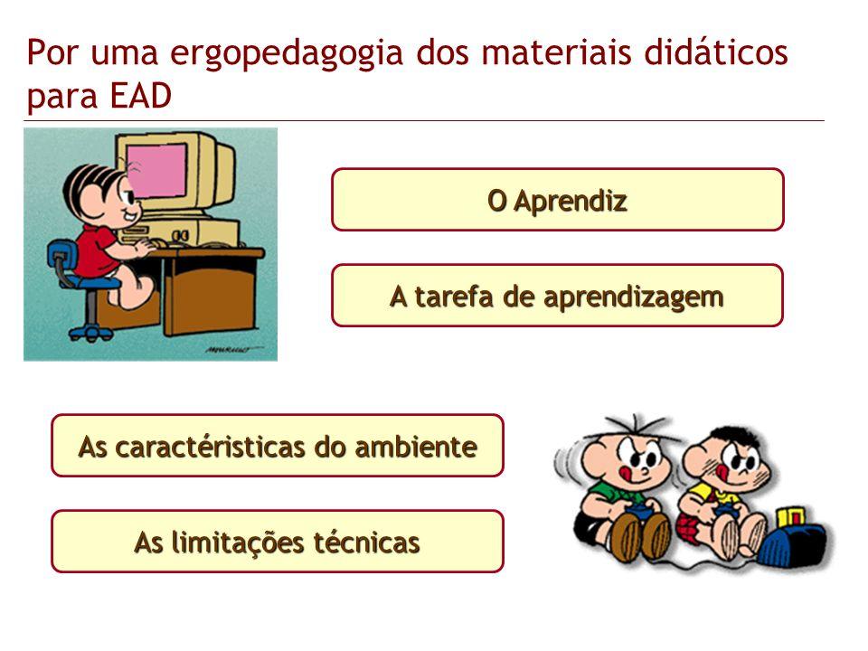 Por uma ergopedagogia dos materiais didáticos para EAD O Aprendiz A tarefa de aprendizagem As caractéristicas do ambiente As limitações técnicas