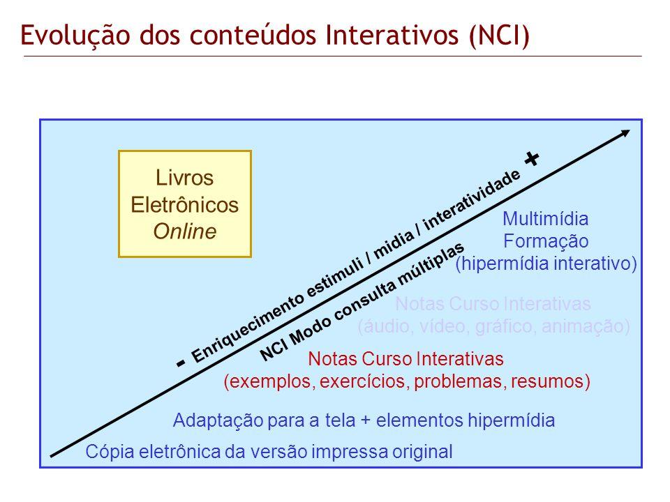 - Enriquecimento estimuli / midia / interatividade + NCI Modo consulta múltiplas Livros Eletrônicos Online Multimídia Formação (hipermídia interativo)