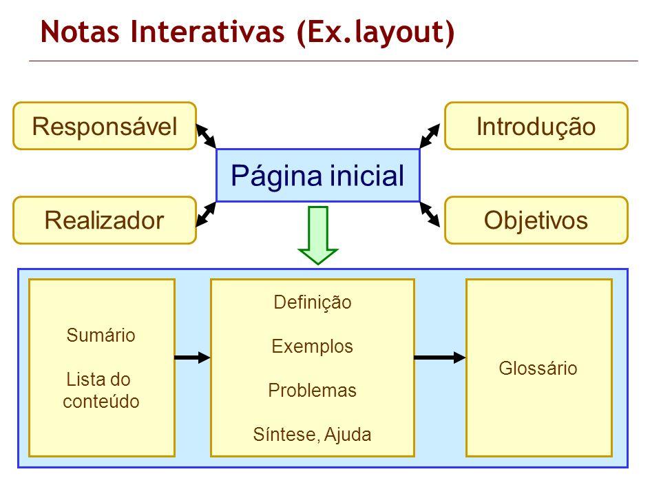 Notas Interativas (Ex.layout) Página inicial Responsável Realizador Introdução Objetivos Sumário Lista do conteúdo Definição Exemplos Problemas Síntes