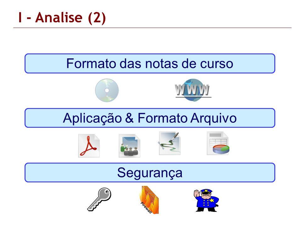 Formato das notas de curso Aplicação & Formato Arquivo Segurança I - Analise (2)