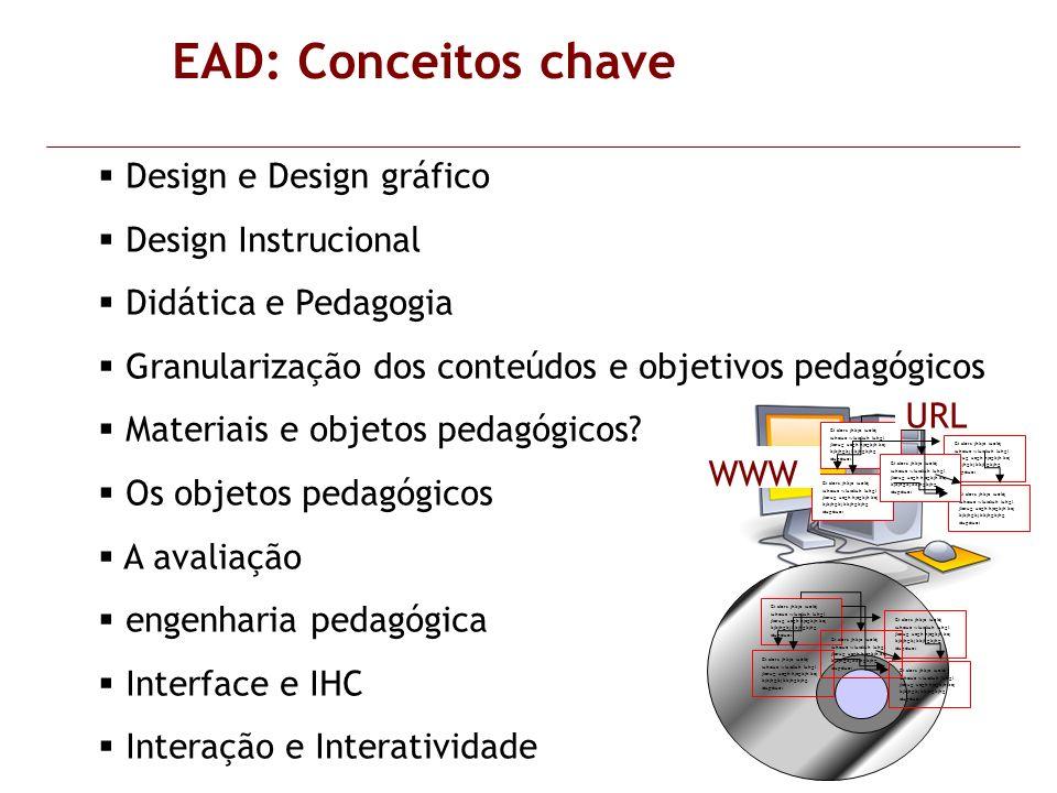 EAD: Conceitos chave Design e Design gráfico Design Instrucional Didática e Pedagogia Granularização dos conteúdos e objetivos pedagógicos Materiais e