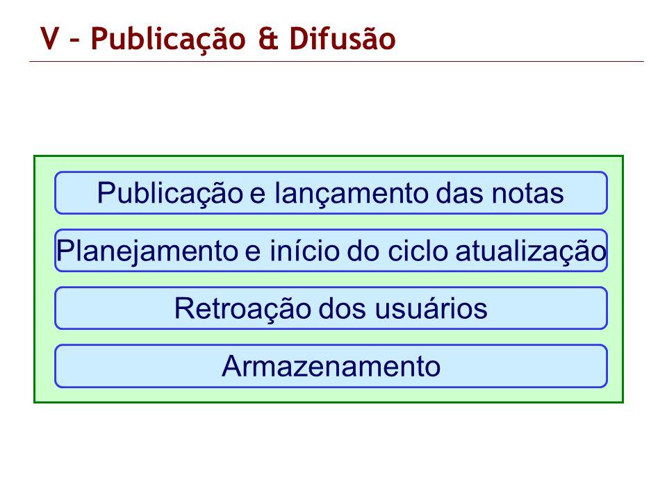 Publicação e lançamento das notas Planejamento e início do ciclo atualização Retroação dos usuários Armazenamento V – Publicação & Difusão