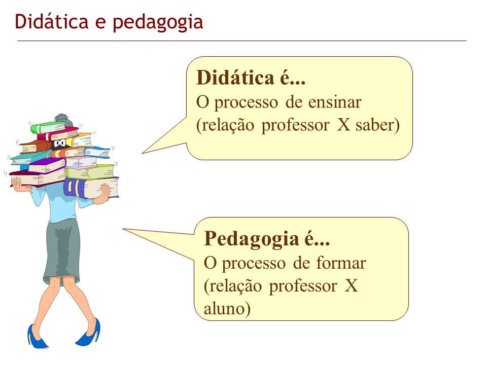 Didática e pedagogia Didática é... O processo de ensinar (relação professor X saber) Pedagogia é... O processo de formar (relação professor X aluno)