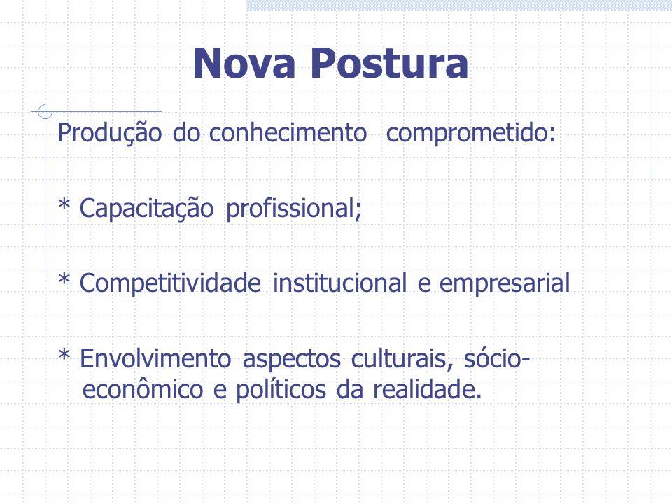 Nova Postura Produção do conhecimento comprometido: * Capacitação profissional; * Competitividade institucional e empresarial * Envolvimento aspectos
