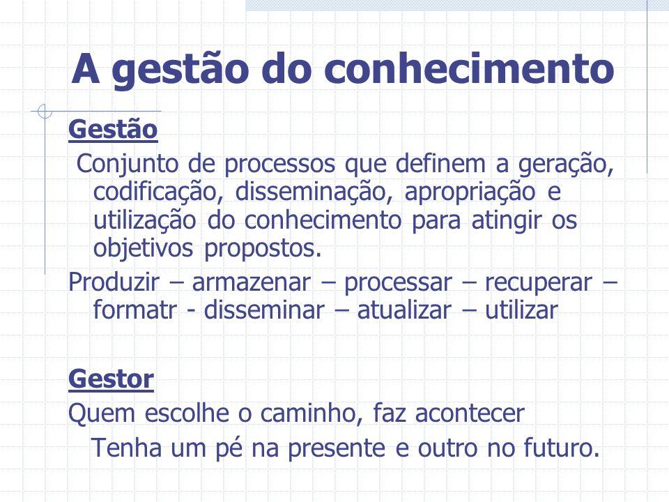 A gestão do conhecimento Gestão Conjunto de processos que definem a geração, codificação, disseminação, apropriação e utilização do conhecimento para