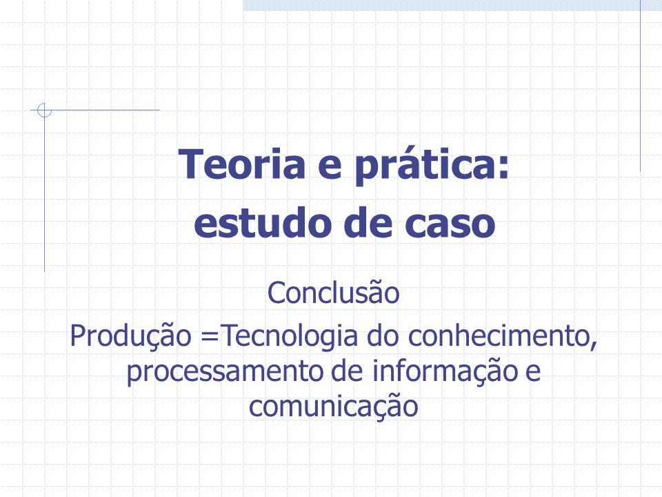 Teoria e prática: estudo de caso Conclusão Produção =Tecnologia do conhecimento, processamento de informação e comunicação