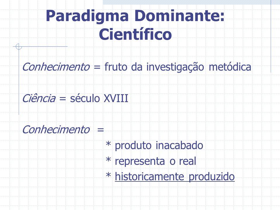 Paradigma Dominante: Científico Conhecimento = fruto da investigação metódica Ciência = século XVIII Conhecimento = * produto inacabado * representa o