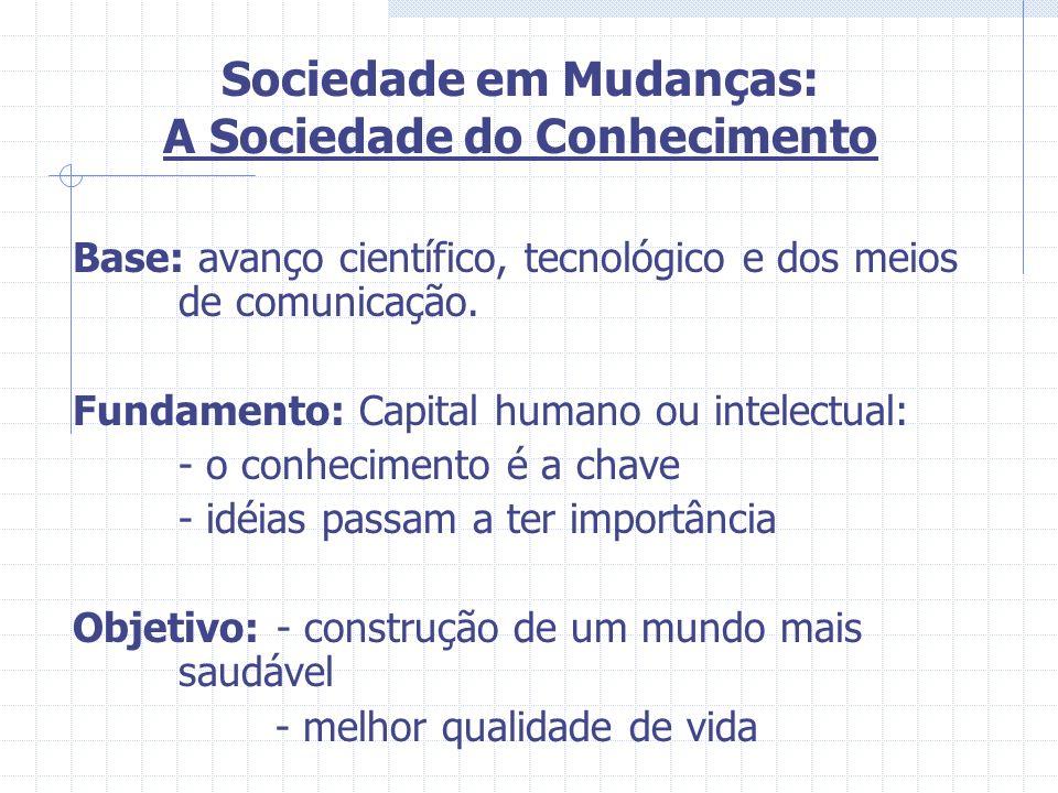 Sociedade em Mudanças: A Sociedade do Conhecimento Base: avanço científico, tecnológico e dos meios de comunicação. Fundamento: Capital humano ou inte