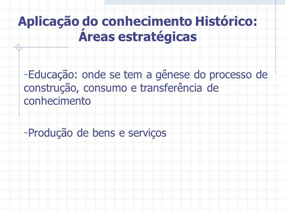 Aplicação do conhecimento Histórico: Áreas estratégicas - Educação: onde se tem a gênese do processo de construção, consumo e transferência de conheci