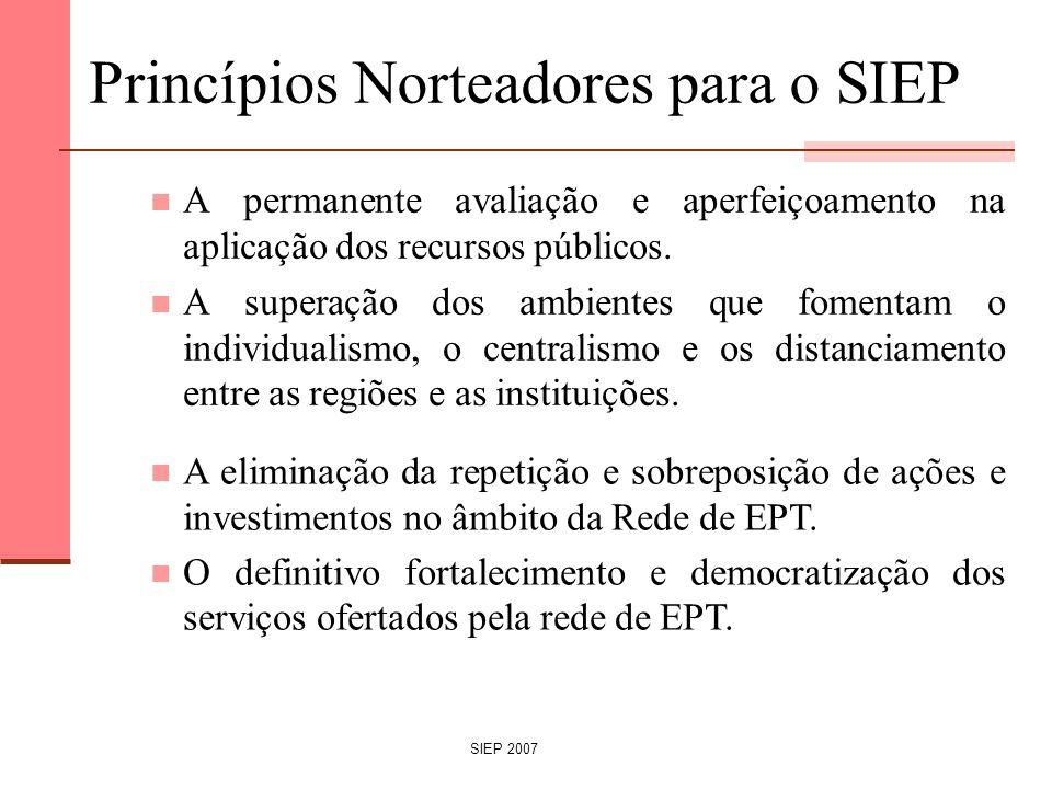 SIEP 2007 Princípios Norteadores para o SIEP A permanente avaliação e aperfeiçoamento na aplicação dos recursos públicos. A superação dos ambientes qu