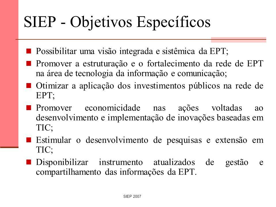 SIEP 2007 SIEP - Objetivos Específicos Possibilitar uma visão integrada e sistêmica da EPT; Promover a estruturação e o fortalecimento da rede de EPT