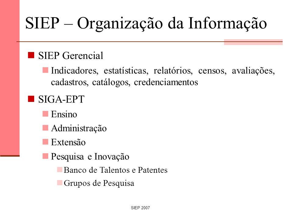 SIEP 2007 SIEP – Organização da Informação SIEP Gerencial Indicadores, estatísticas, relatórios, censos, avaliações, cadastros, catálogos, credenciame