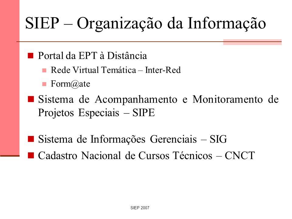 SIEP 2007 SIEP – Organização da Informação Portal da EPT à Distância Rede Virtual Temática – Inter-Red Form@ate Sistema de Acompanhamento e Monitorame