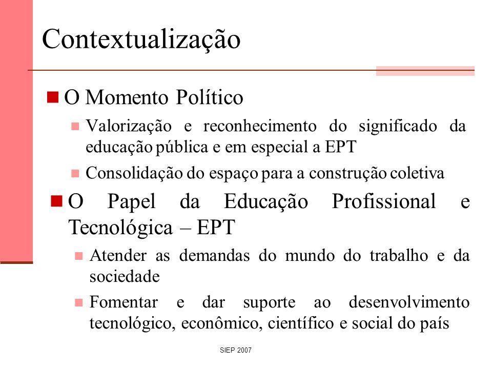 SIEP 2007 Contextualização O Momento Político Valorização e reconhecimento do significado da educação pública e em especial a EPT Consolidação do espa