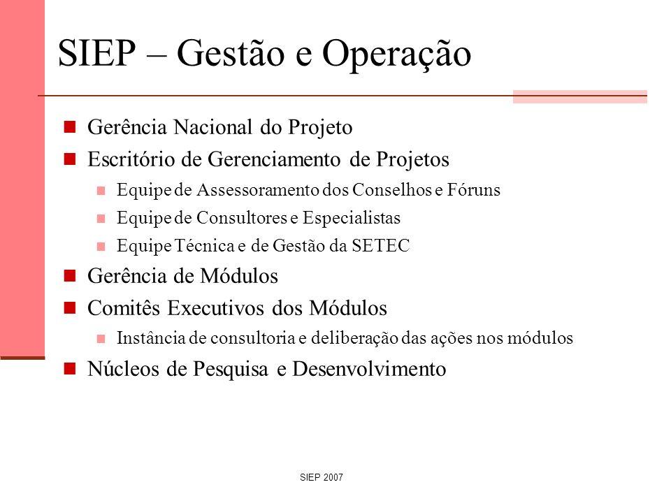 SIEP 2007 SIEP – Gestão e Operação Gerência Nacional do Projeto Escritório de Gerenciamento de Projetos Equipe de Assessoramento dos Conselhos e Fórun