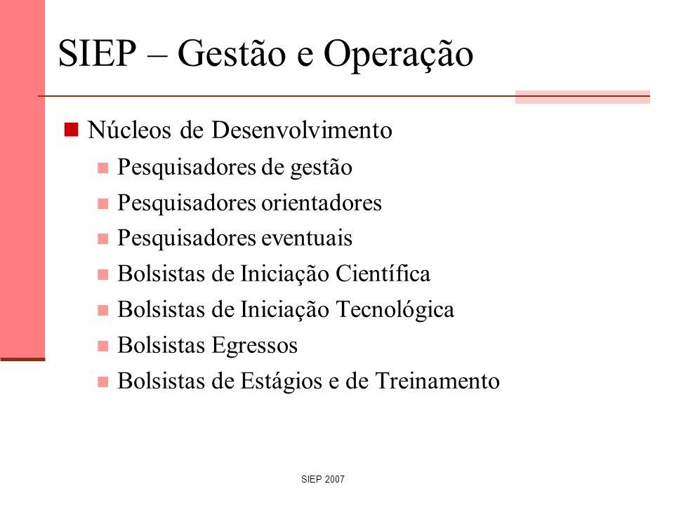 SIEP 2007 SIEP – Gestão e Operação Núcleos de Desenvolvimento Pesquisadores de gestão Pesquisadores orientadores Pesquisadores eventuais Bolsistas de