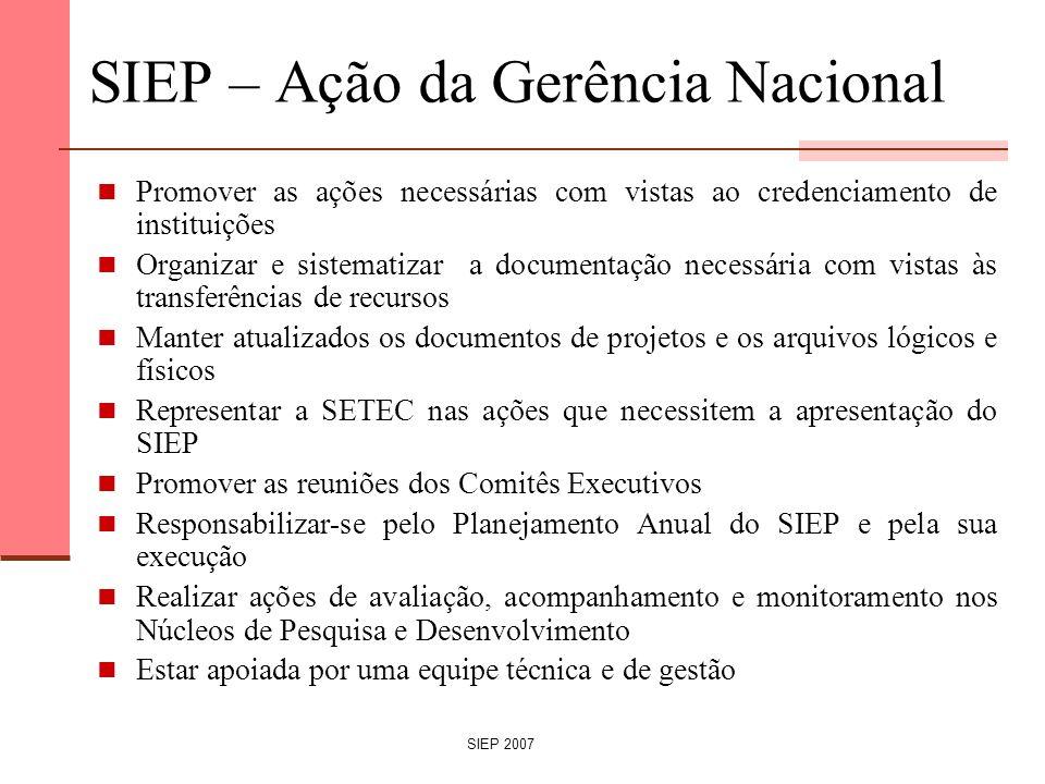 SIEP 2007 SIEP – Ação da Gerência Nacional Promover as ações necessárias com vistas ao credenciamento de instituições Organizar e sistematizar a docum