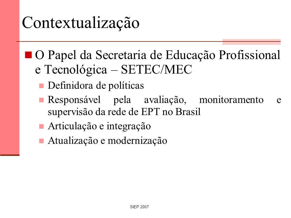 SIEP 2007 Contextualização O Papel da Secretaria de Educação Profissional e Tecnológica – SETEC/MEC Definidora de políticas Responsável pela avaliação