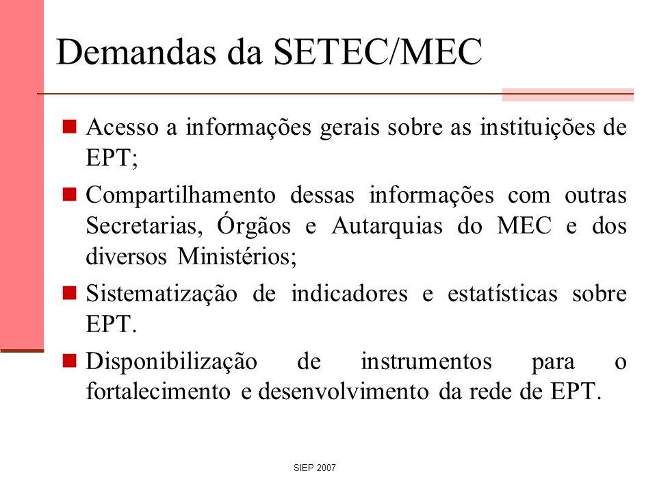 SIEP 2007 Demandas da SETEC/MEC Acesso a informações gerais sobre as instituições de EPT; Compartilhamento dessas informações com outras Secretarias,