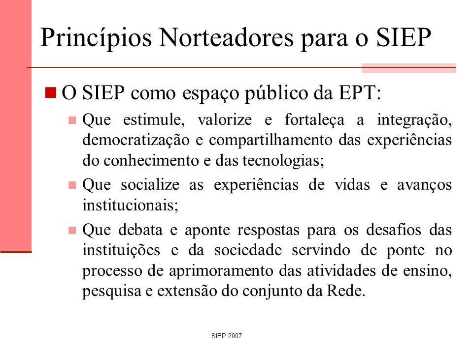 SIEP 2007 Princípios Norteadores para o SIEP O SIEP como espaço público da EPT: Que estimule, valorize e fortaleça a integração, democratização e comp