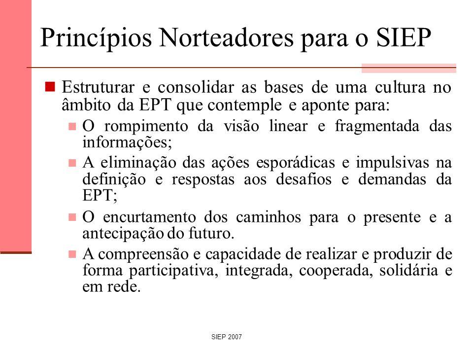 SIEP 2007 Princípios Norteadores para o SIEP Estruturar e consolidar as bases de uma cultura no âmbito da EPT que contemple e aponte para: O rompiment
