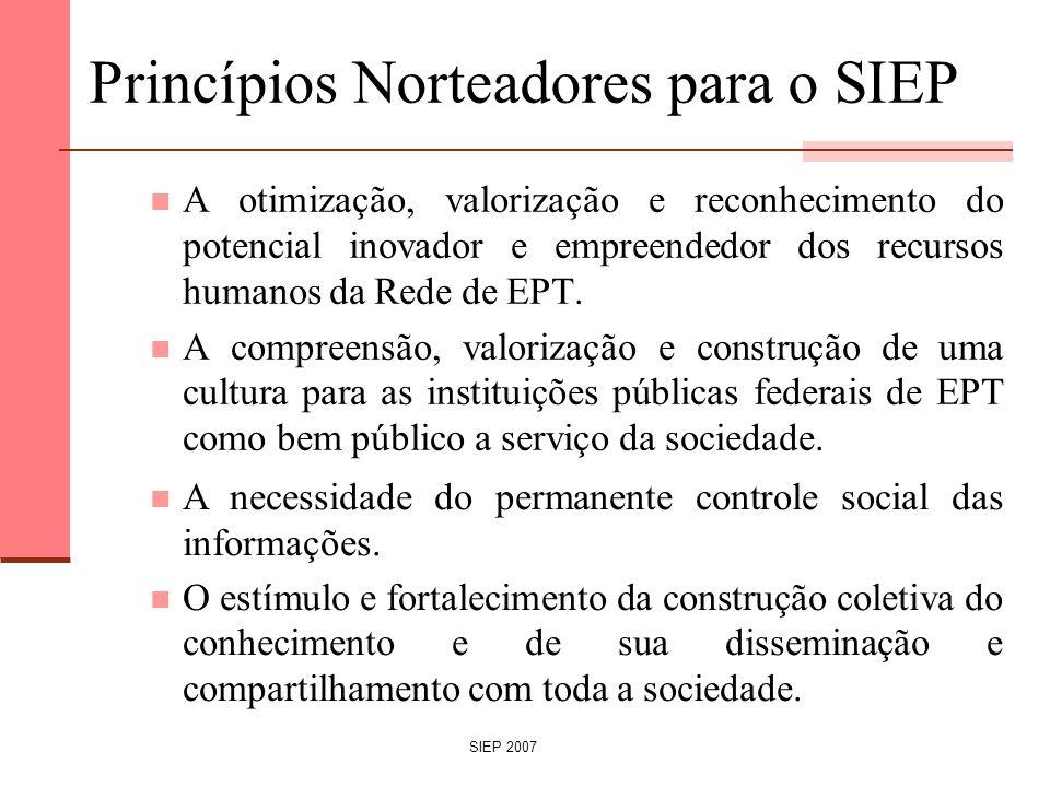 SIEP 2007 Princípios Norteadores para o SIEP A otimização, valorização e reconhecimento do potencial inovador e empreendedor dos recursos humanos da R