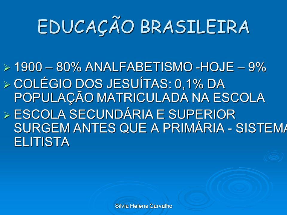 Silvia Helena Carvalho EDUCAÇÃO BRASILEIRA 1900 – 80% ANALFABETISMO -HOJE – 9% 1900 – 80% ANALFABETISMO -HOJE – 9% COLÉGIO DOS JESUÍTAS: 0,1% DA POPUL