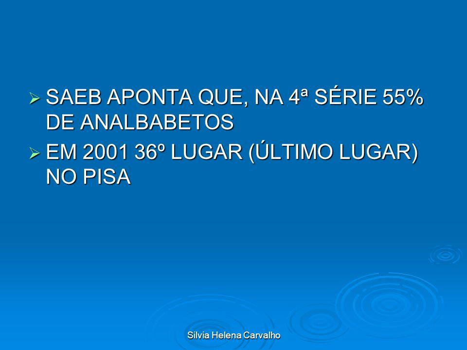 Silvia Helena Carvalho SAEB APONTA QUE, NA 4ª SÉRIE 55% DE ANALBABETOS SAEB APONTA QUE, NA 4ª SÉRIE 55% DE ANALBABETOS EM 2001 36º LUGAR (ÚLTIMO LUGAR