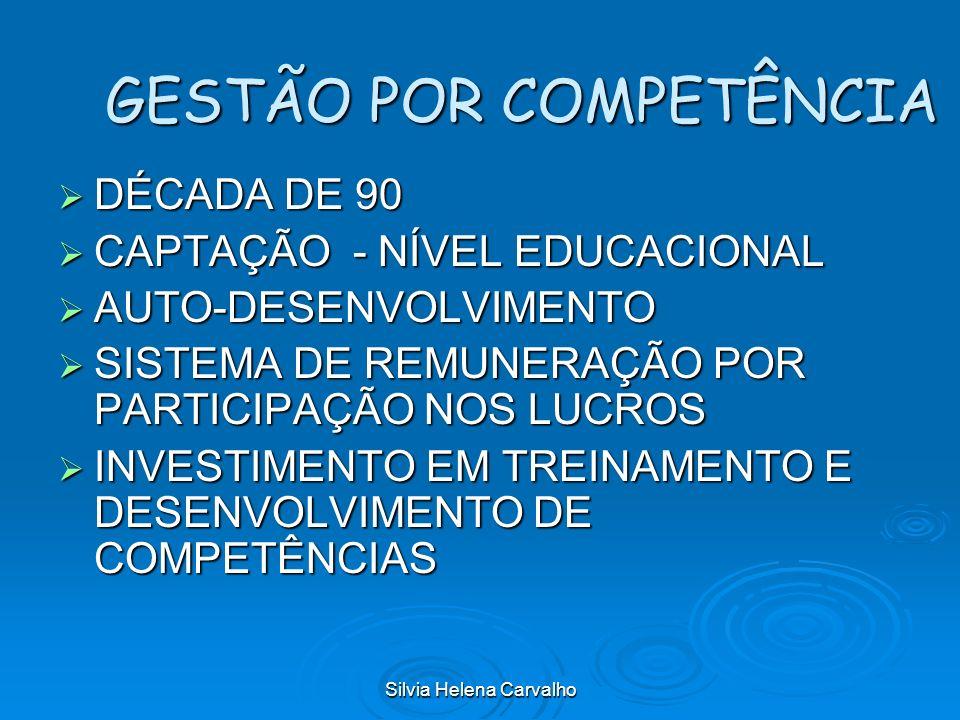 Silvia Helena Carvalho GESTÃO POR COMPETÊNCIA DÉCADA DE 90 DÉCADA DE 90 CAPTAÇÃO - NÍVEL EDUCACIONAL CAPTAÇÃO - NÍVEL EDUCACIONAL AUTO-DESENVOLVIMENTO