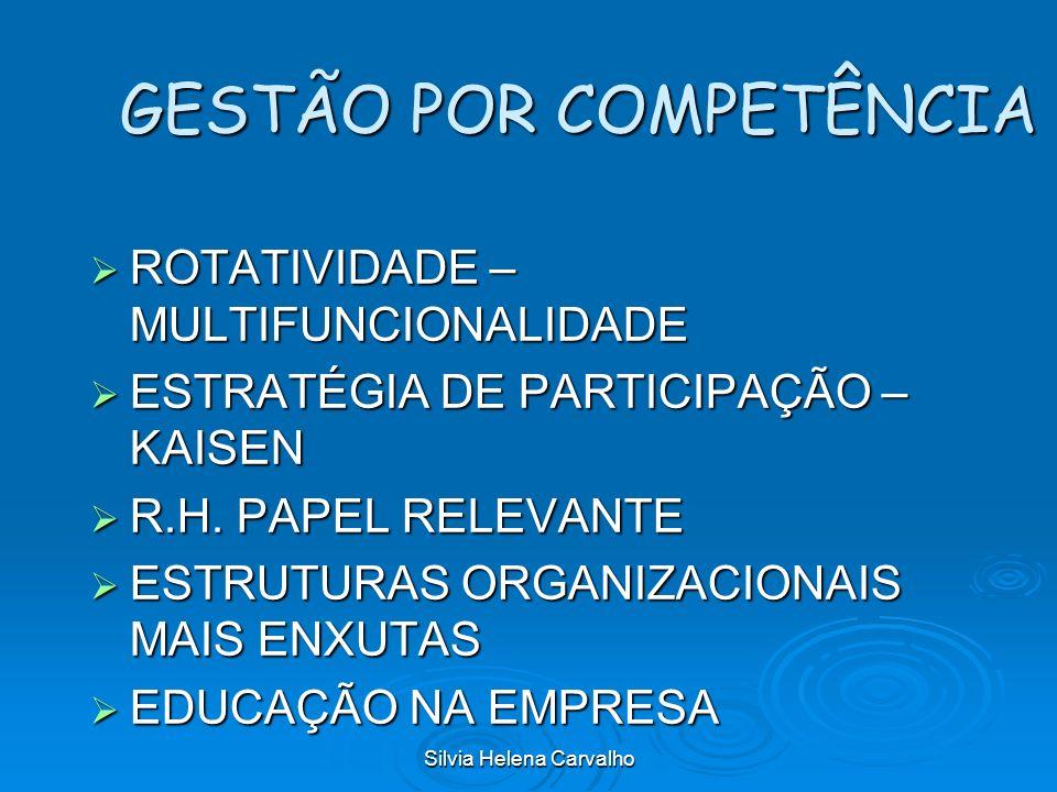Silvia Helena Carvalho GESTÃO POR COMPETÊNCIA ROTATIVIDADE – MULTIFUNCIONALIDADE ROTATIVIDADE – MULTIFUNCIONALIDADE ESTRATÉGIA DE PARTICIPAÇÃO – KAISE