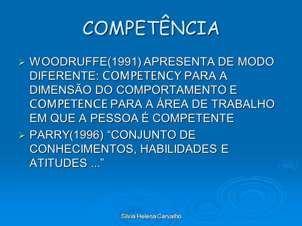 Silvia Helena Carvalho COMPETÊNCIA WOODRUFFE(1991) APRESENTA DE MODO DIFERENTE: COMPETENCY PARA A DIMENSÃO DO COMPORTAMENTO E COMPETENCE PARA A ÁREA D