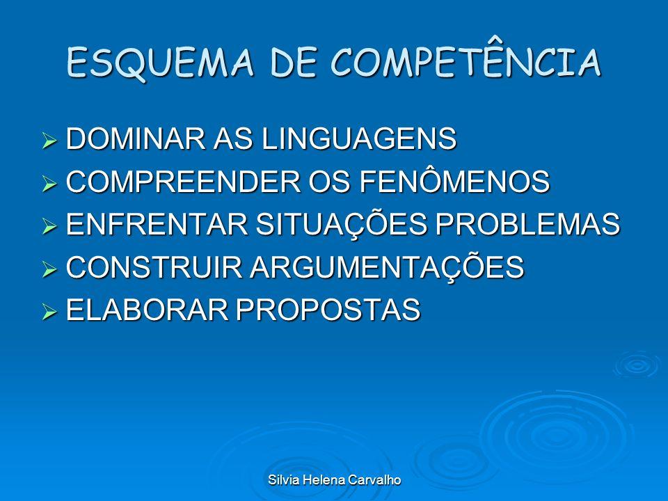 Silvia Helena Carvalho ESQUEMA DE COMPETÊNCIA DOMINAR AS LINGUAGENS DOMINAR AS LINGUAGENS COMPREENDER OS FENÔMENOS COMPREENDER OS FENÔMENOS ENFRENTAR
