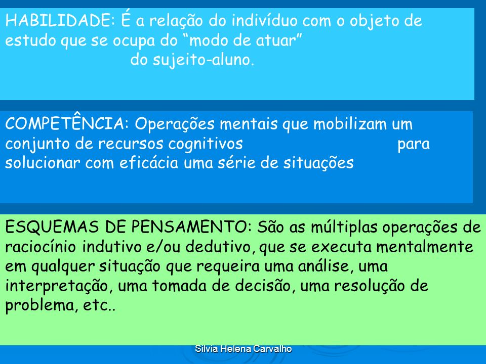 Silvia Helena Carvalho COMPETÊNCIA: Operações mentais que mobilizam um conjunto de recursos cognitivos para solucionar com eficácia uma série de situa