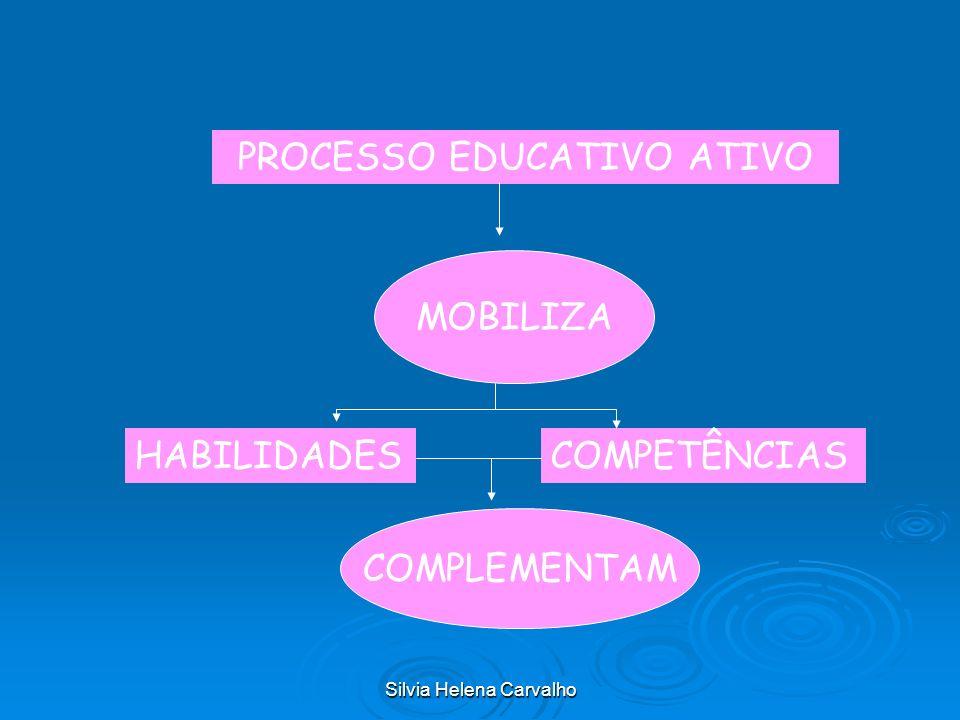 Silvia Helena Carvalho PROCESSO EDUCATIVO ATIVO MOBILIZA HABILIDADESCOMPETÊNCIAS COMPLEMENTAM